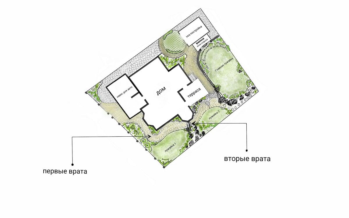 проект ландшафтного дизайна минск