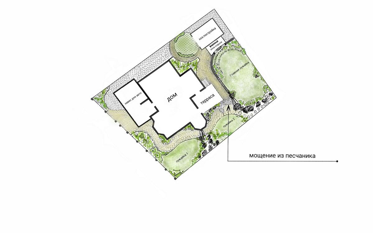 план-проект ландшафтного дизайна в Минске