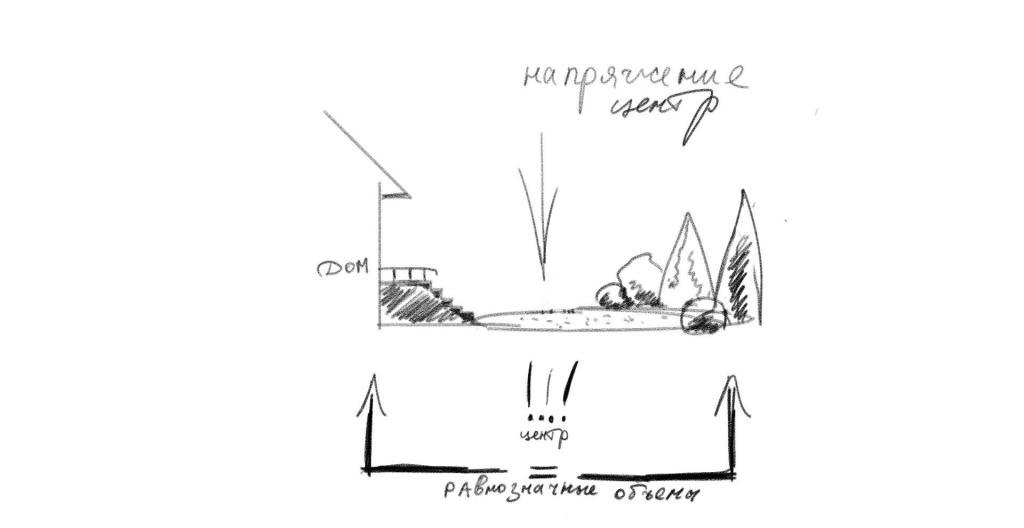 ландшафтный дизайн учеба